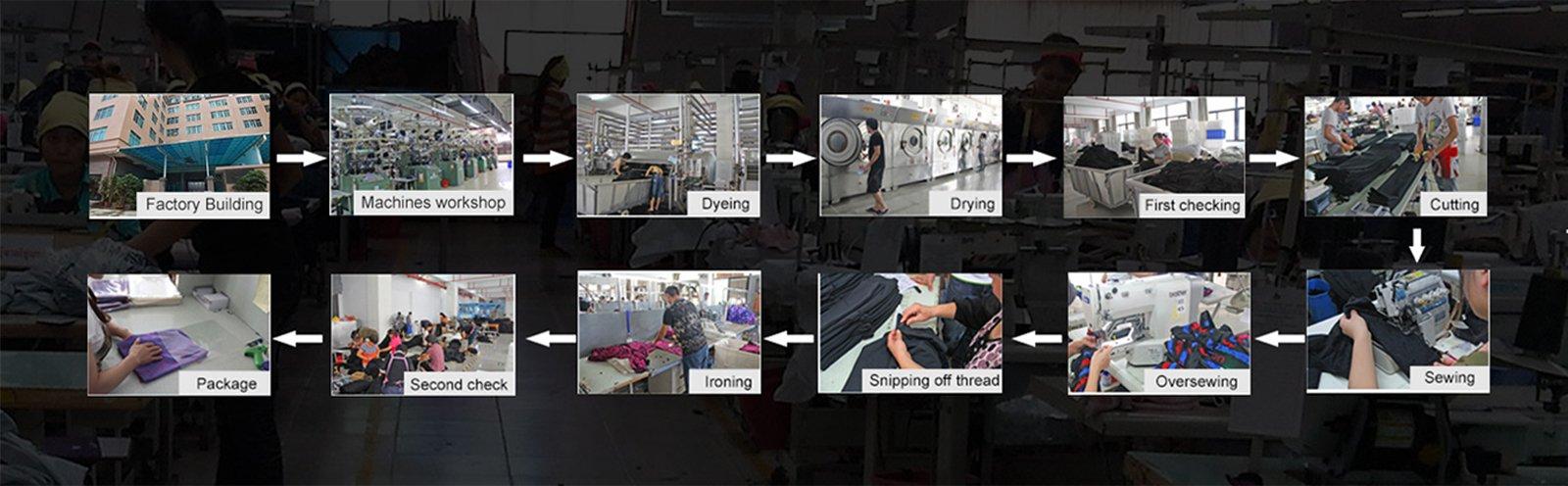 Wholesale Activewear Manufacturers